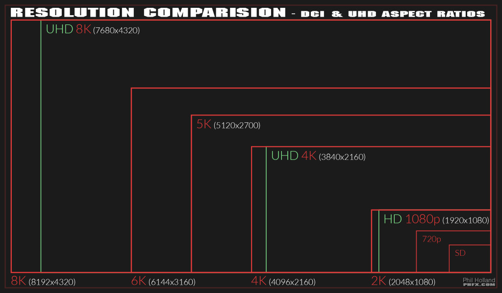 phfx_theWindowEffect_resolutionComparison